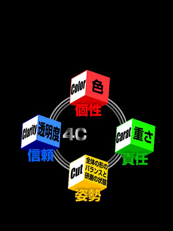 株式会社 ヨンシー 企業理念