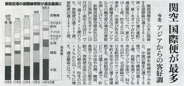 2014-10-23スタッフ注目記事