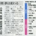 2015-06-23スタッフ注目記事