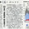 2015-08-23スタッフ注目記事