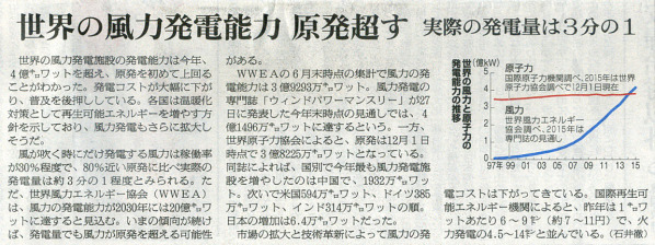 2015-12-30スタッフ注目記事.jpg