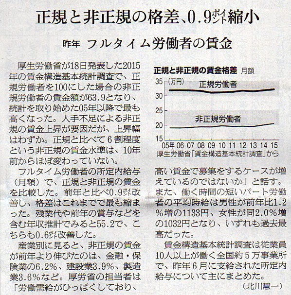 2016-02-19スタッフ注目記事.jpg