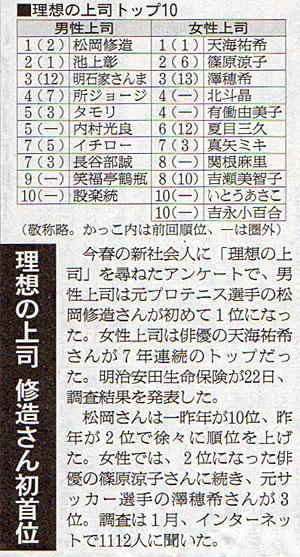 2016-02-23スタッフ注目記事.jpg