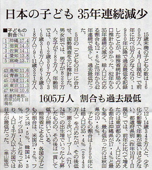 2016-05-05スタッフ注目記事.jpg