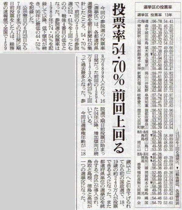 2016-07-11スタッフ注目記事.jpg