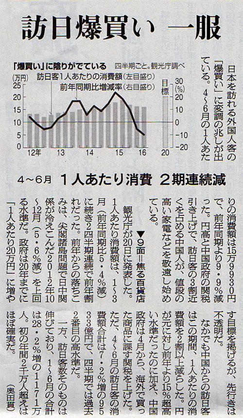 2016-07-21スタッフ注目記事.jpg