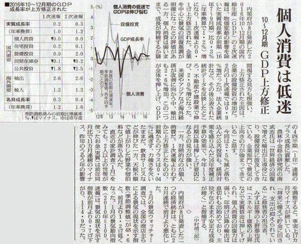 2017-03-09スタッフ注目記事.jpg