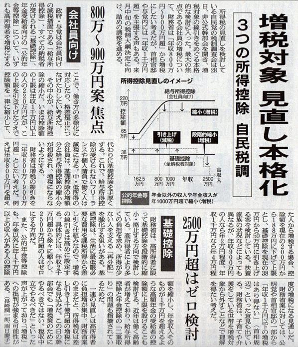 2017-11-29スタッフ注目記事.jpg