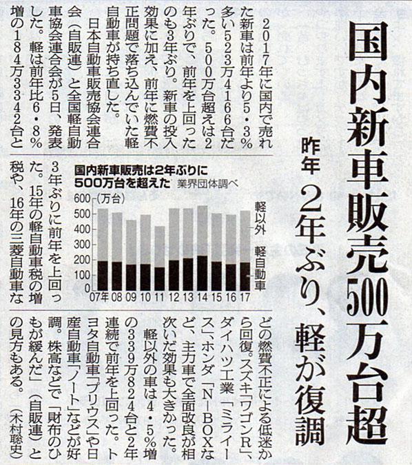 2018-01-06スタッフ注目記事.jpg