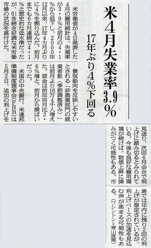 2018-05-05スタッフ注目記事.jpg